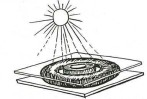 Horno solar con neumático